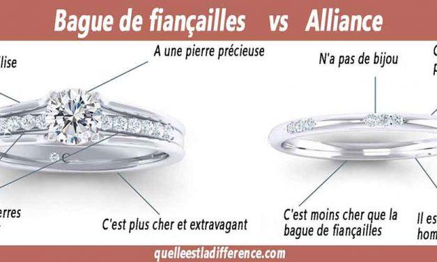 Quelle est la différence entre une bague de fiançailles et une alliance?