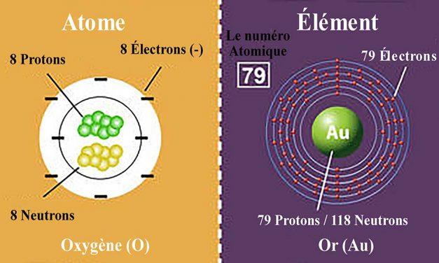Quelle est la différence entre atome et élément