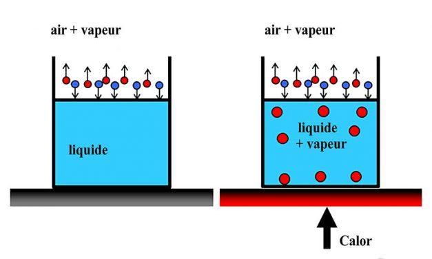 Quelle est la différence entre l'évaporation et l'ébullition ?