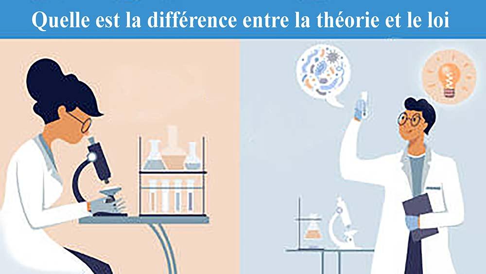 Quelle est la différence entre la théorie et le loi