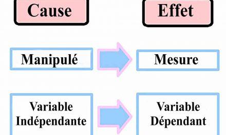 Quelle est la différence entre les variables indépendantes et dépendantes