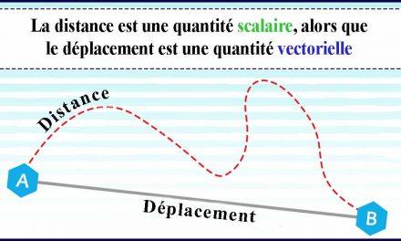 Quelle est la différence entre la distance et le déplacement